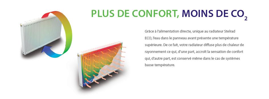 ST_CAROUSSEL_ECO2_meer-comfort