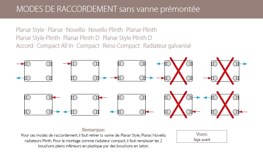 renocompact1