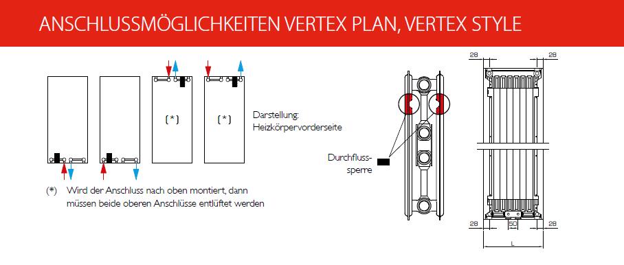 vertexplan1